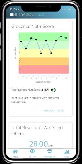 Beispiel Nutri-Score Analyse