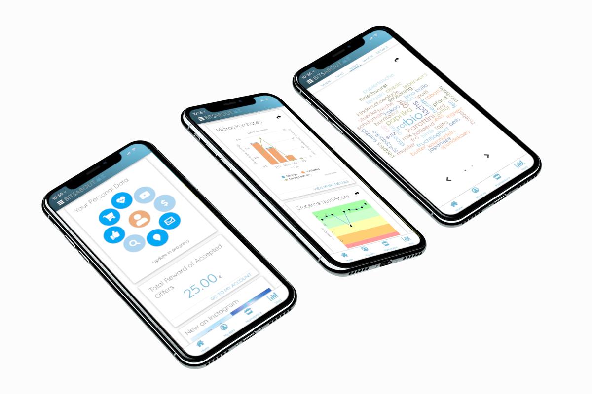 Drei Screens von BitsaboutMe