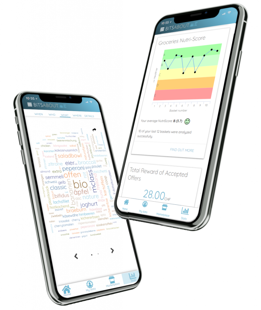 Nutri-Score on BitsaboutMe