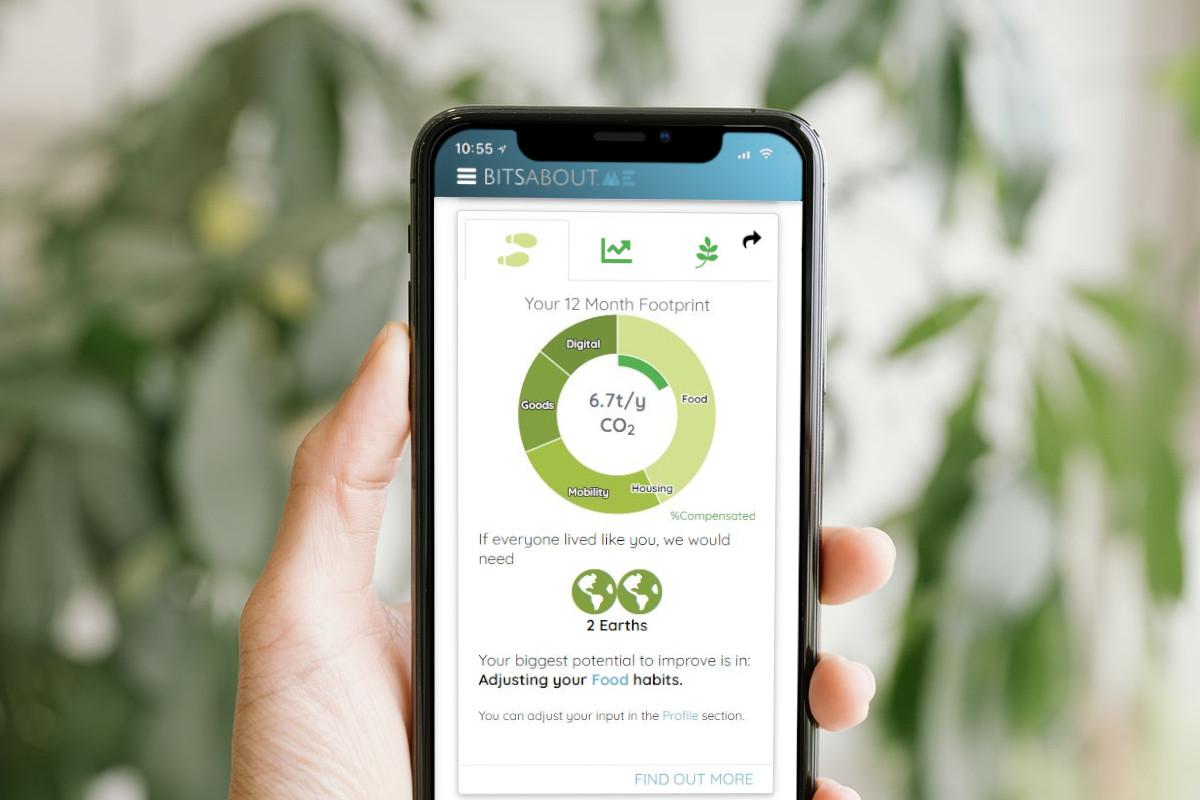 CO2-Kompensation auf BitsaboutMe dargestellt in Prozent zum 12-Monats-Fussabdruck