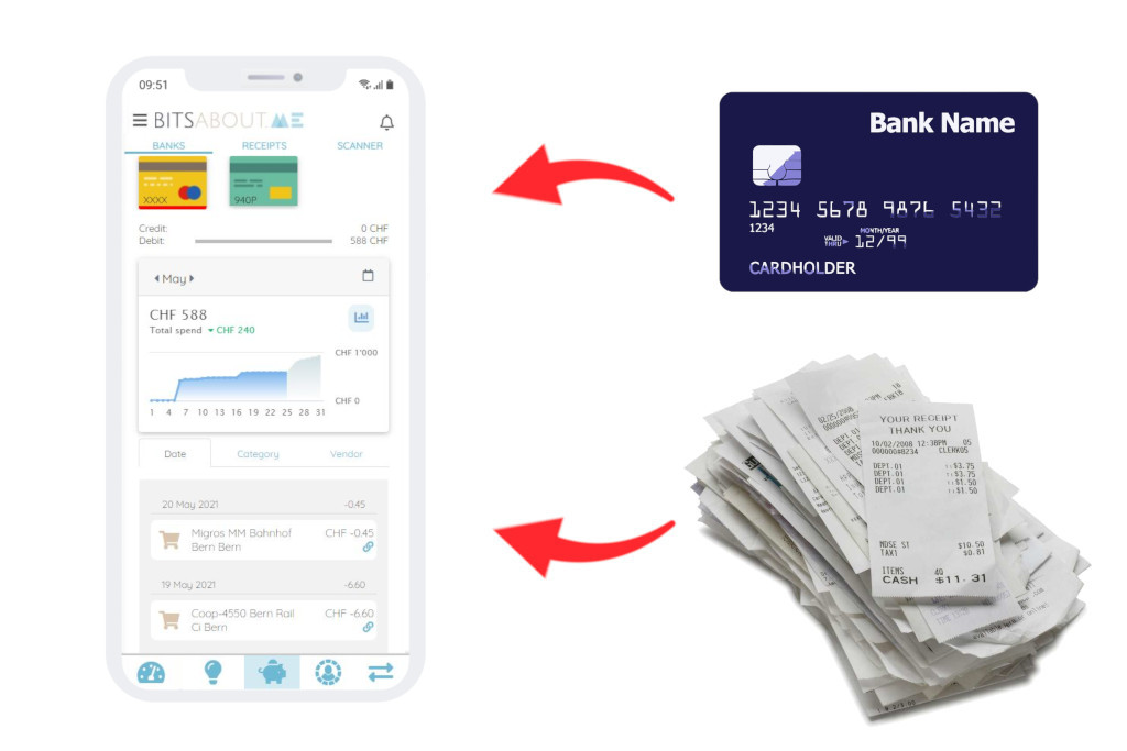 Logic of BitsaboutMe Receipt Manager