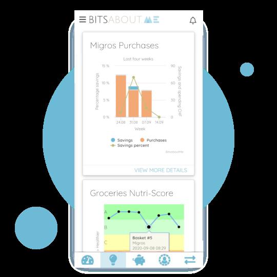 Benutzeroberfläche mit Analysen von verbundenen Online-Konten