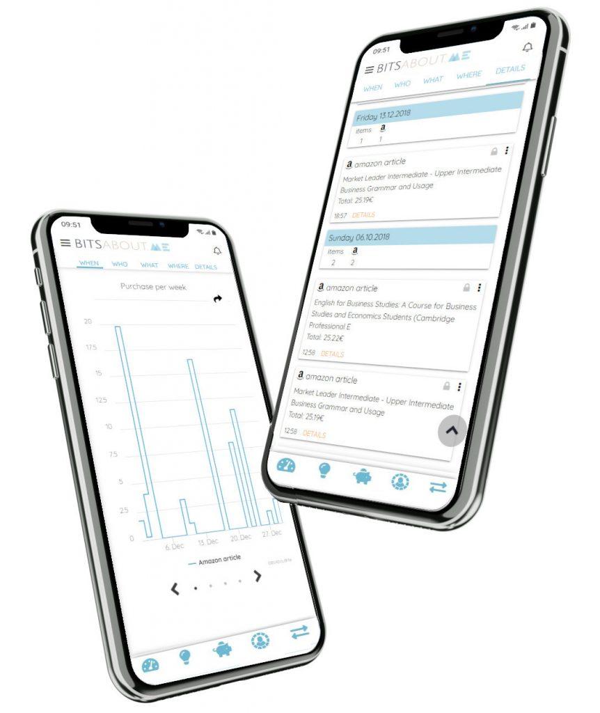 Amazon Data on BitsaboutMe