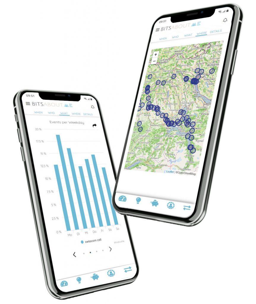 Visualisation des données Swisscom sur BitsaboutMe