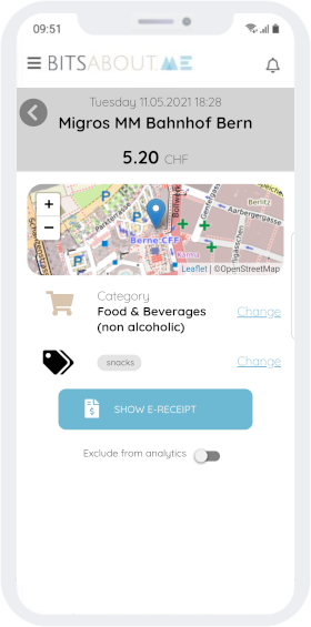 Example Migros Purchase Details