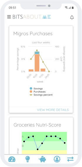 Visualization of expenses and savings with Migros Cumulus