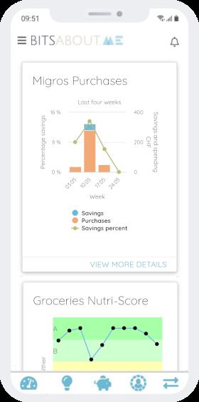 Visualisierung der Ausgaben und Einsparungen mit Migros Cumulus