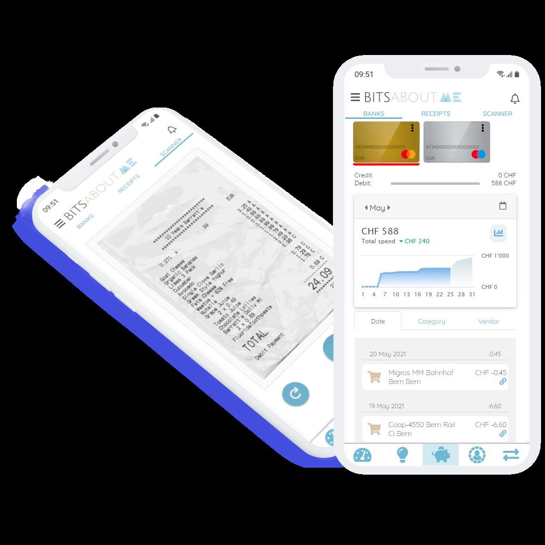Personal Finance Management auf BitsaboutMe